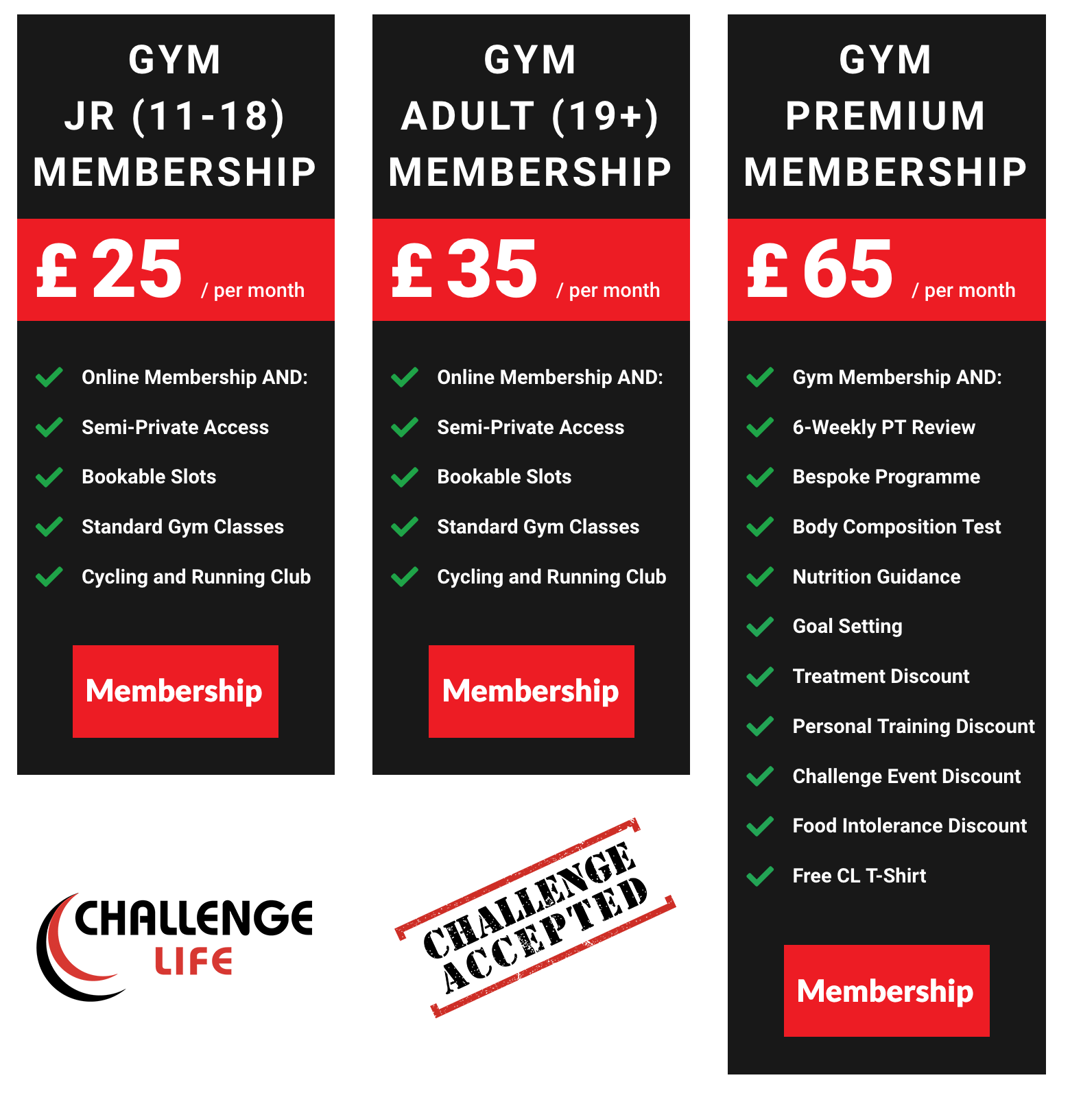 Gym Membership Letchworth